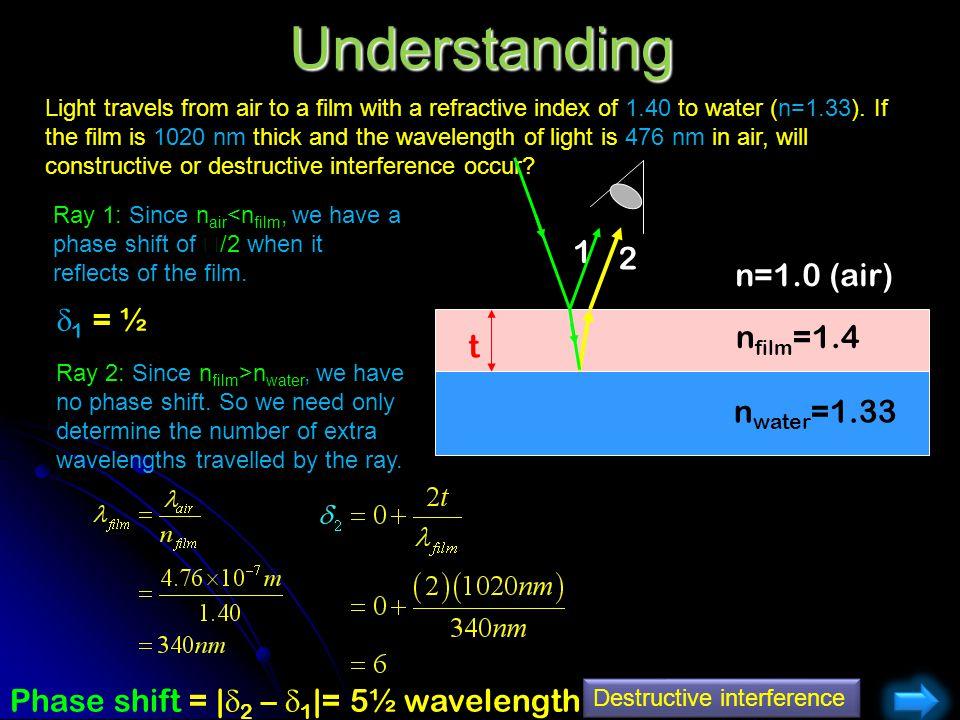 Understanding 1 2 n=1.0 (air) d1 = ½ nfilm=1.4 t nwater=1.33