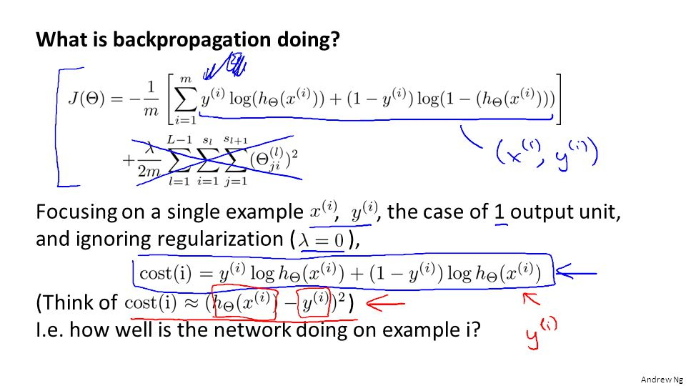 What is backpropagation doing