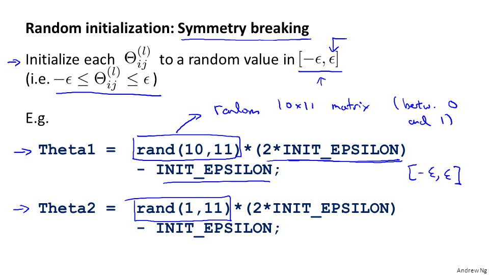 Random initialization: Symmetry breaking