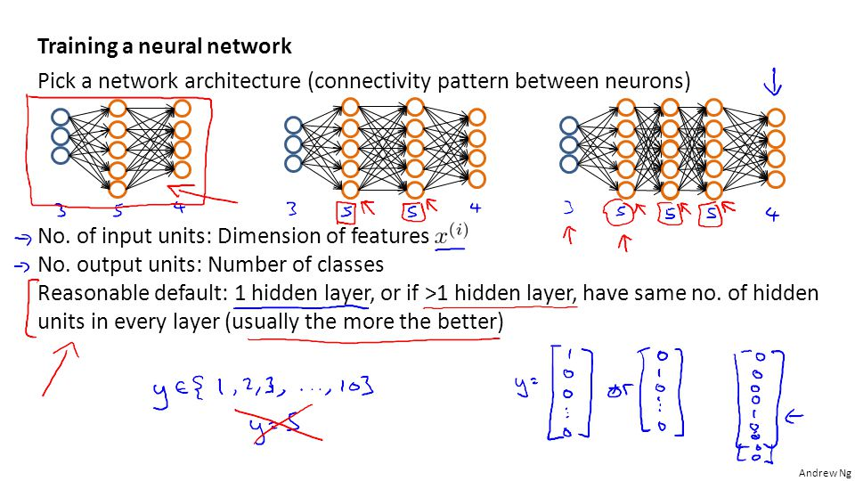 Training a neural network