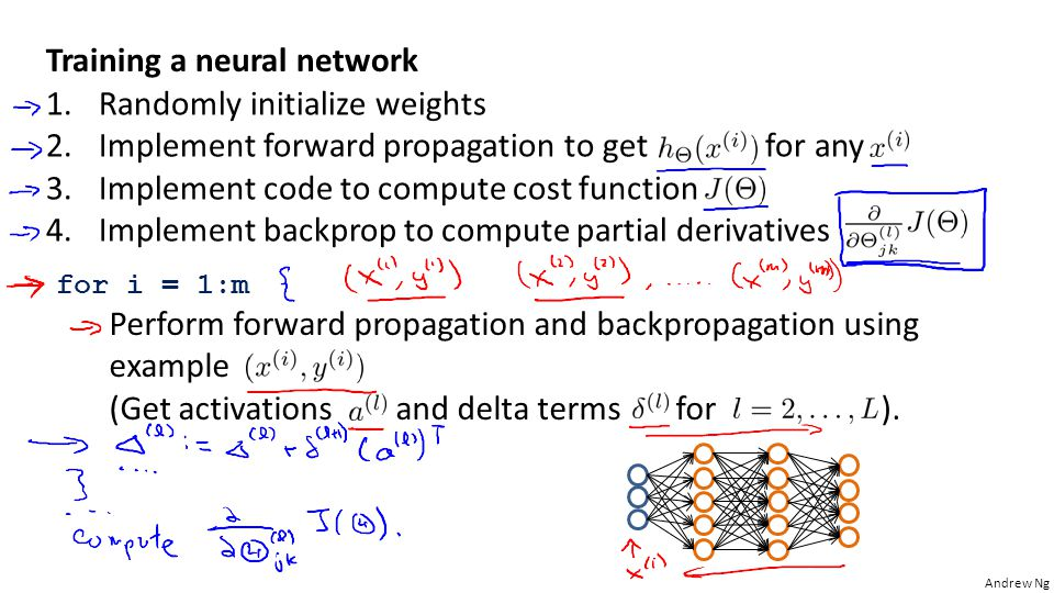 Training a neural network Randomly initialize weights