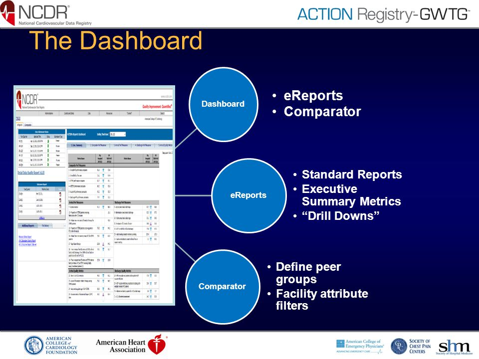 The Dashboard eReports Comparator Standard Reports
