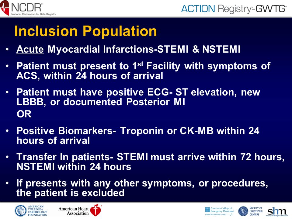 Inclusion Population Acute Myocardial Infarctions-STEMI & NSTEMI