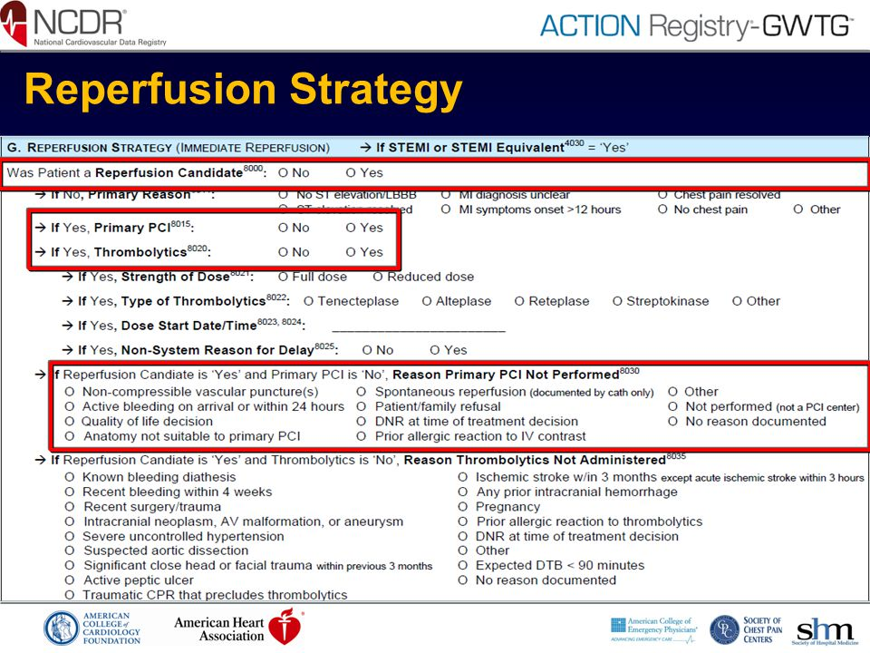 Reperfusion Strategy