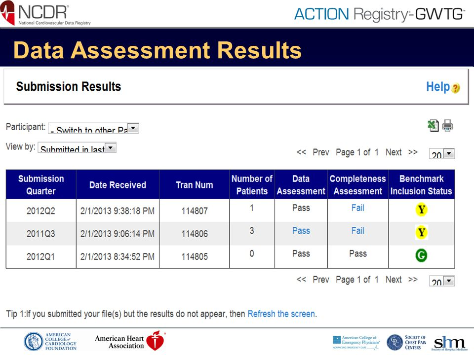 Data Assessment Results