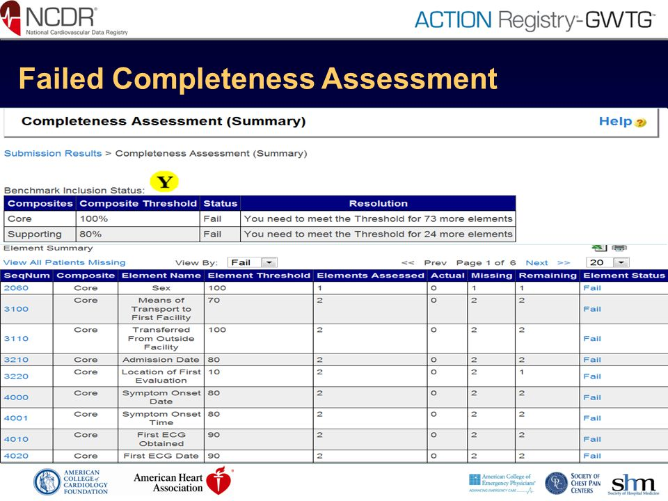 Failed Completeness Assessment