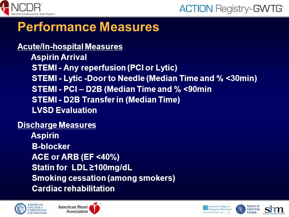 Performance Measures Acute/In-hospital Measures Aspirin Arrival