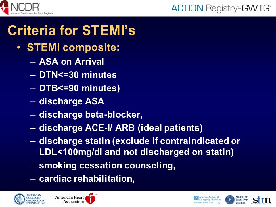 Criteria for STEMI's STEMI composite: ASA on Arrival
