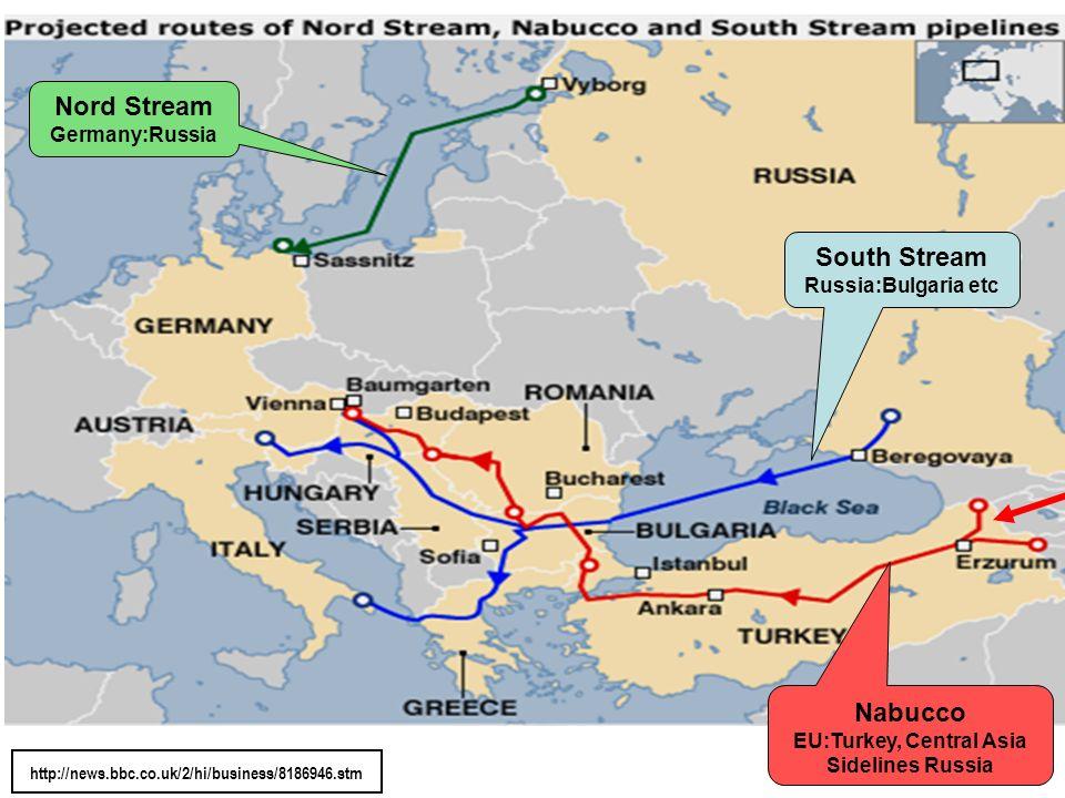 EU:Turkey, Central Asia