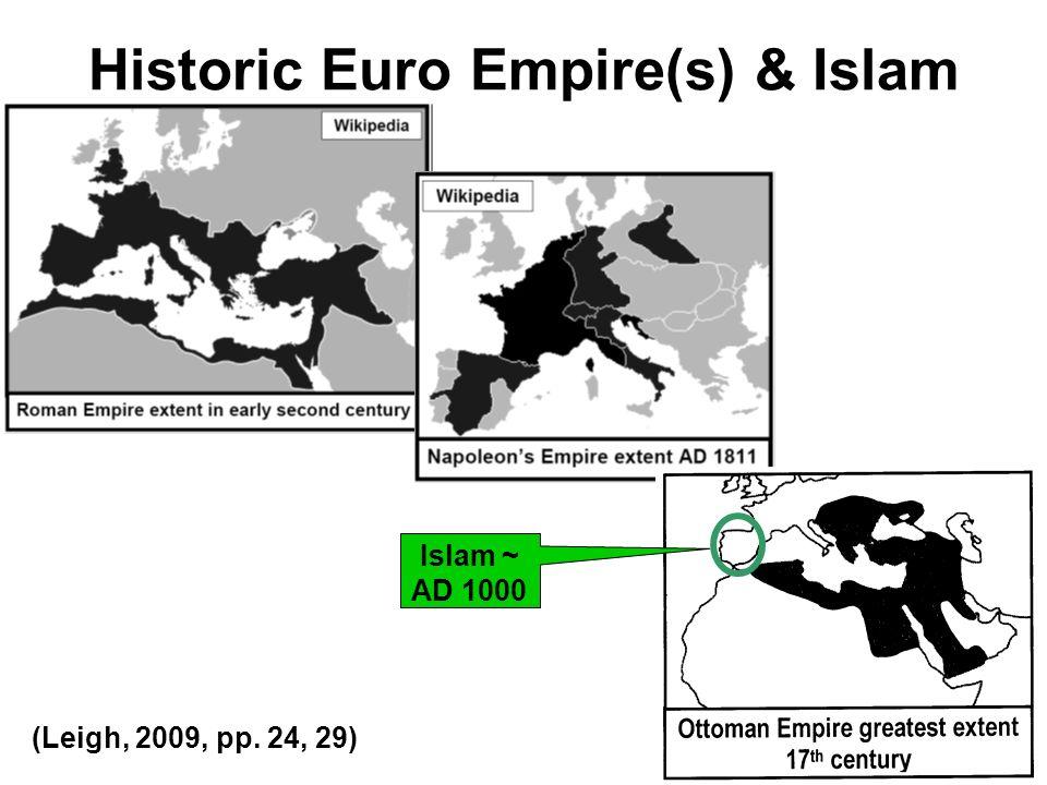Historic Euro Empire(s) & Islam