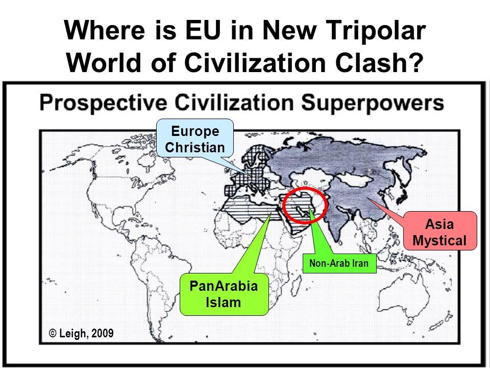 Where is EU in New Tripolar World of Civilization Clash