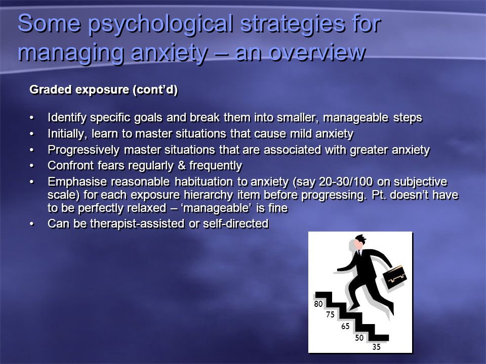 Some psychological strategies for managing anxiety – an overview