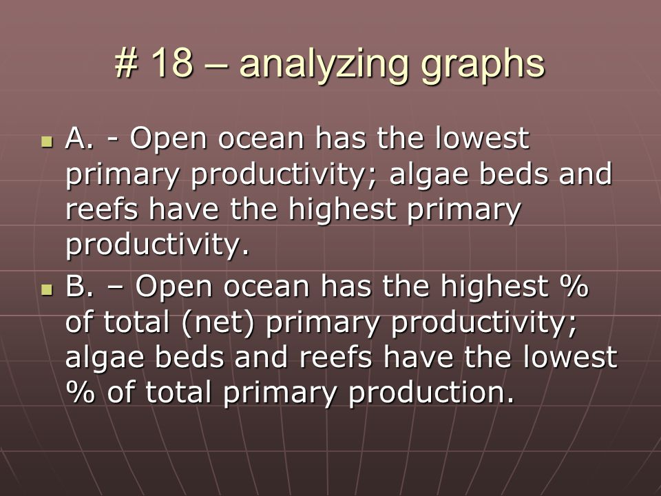 # 18 – analyzing graphs A. - Open ocean has the lowest primary productivity; algae beds and reefs have the highest primary productivity.