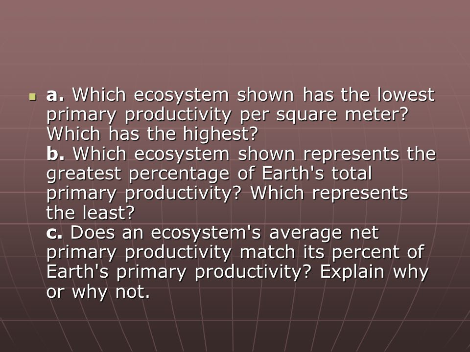 a. Which ecosystem shown has the lowest primary productivity per square meter.