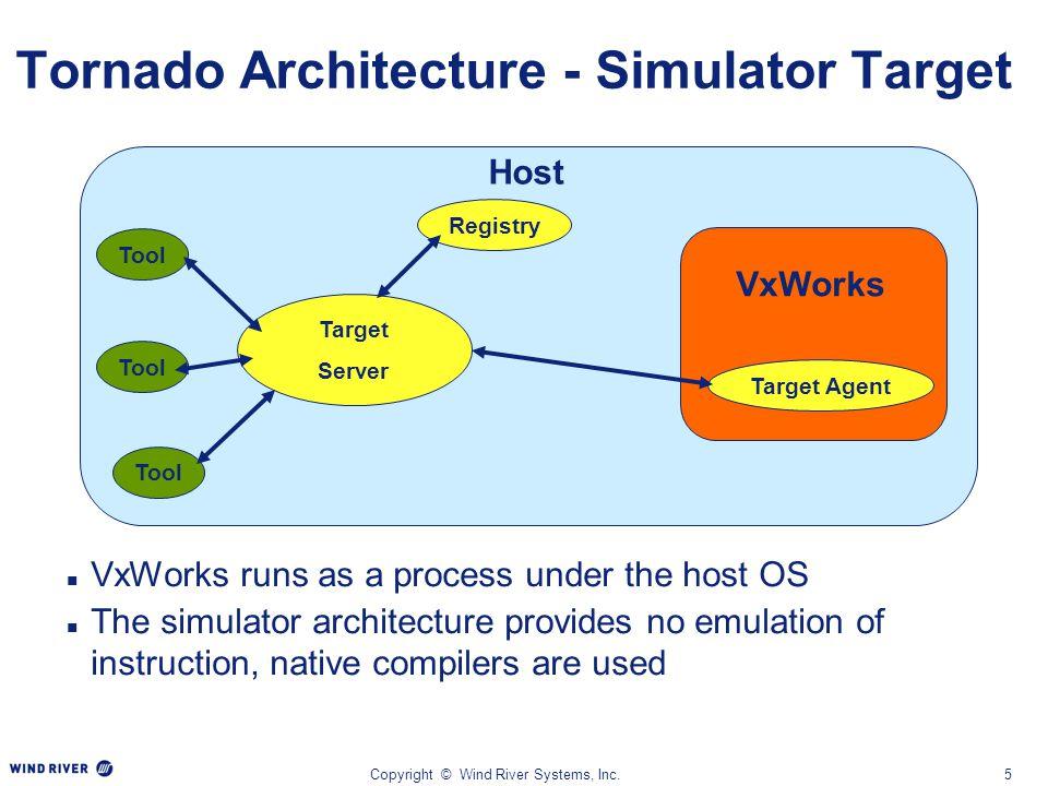 Tornado Architecture - Simulator Target