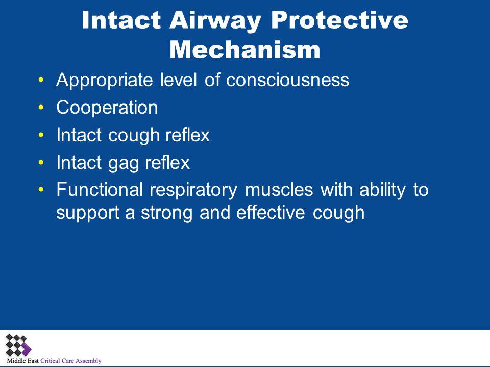 Intact Airway Protective Mechanism