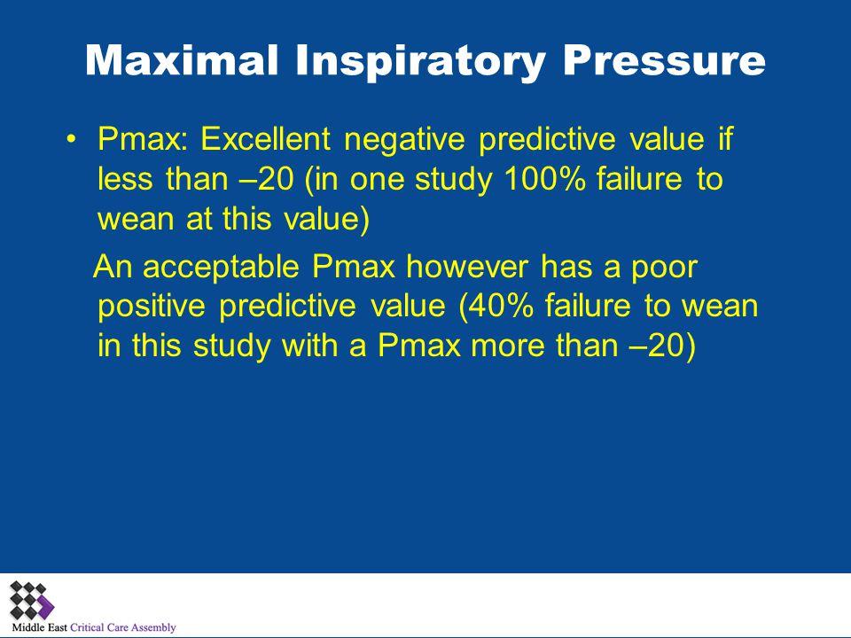 Maximal Inspiratory Pressure