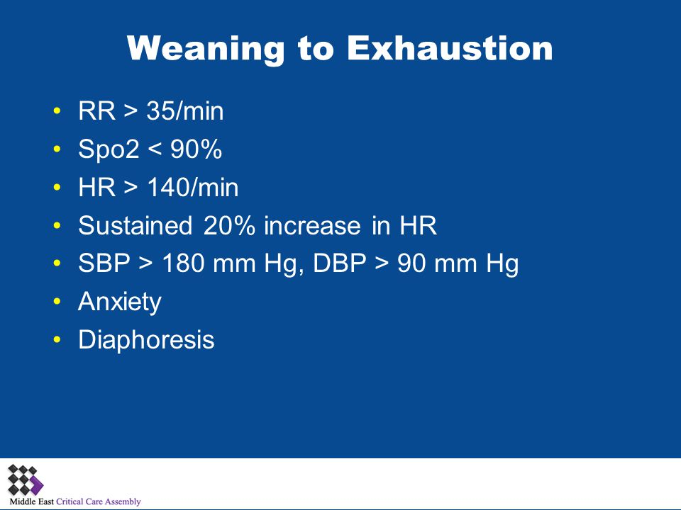 Weaning to Exhaustion RR > 35/min Spo2 < 90% HR > 140/min