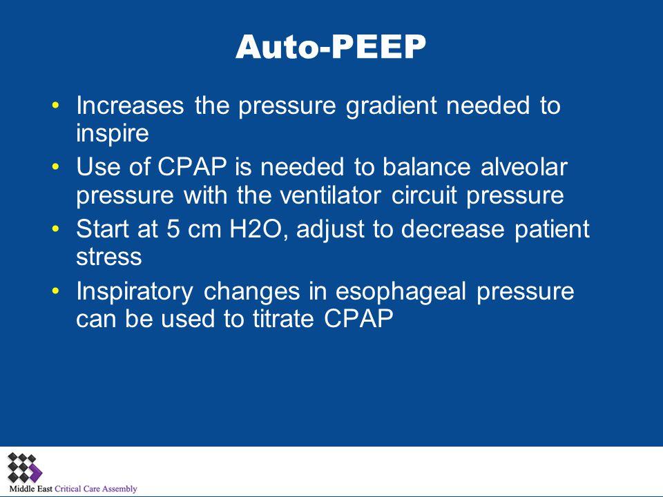 Auto-PEEP Increases the pressure gradient needed to inspire
