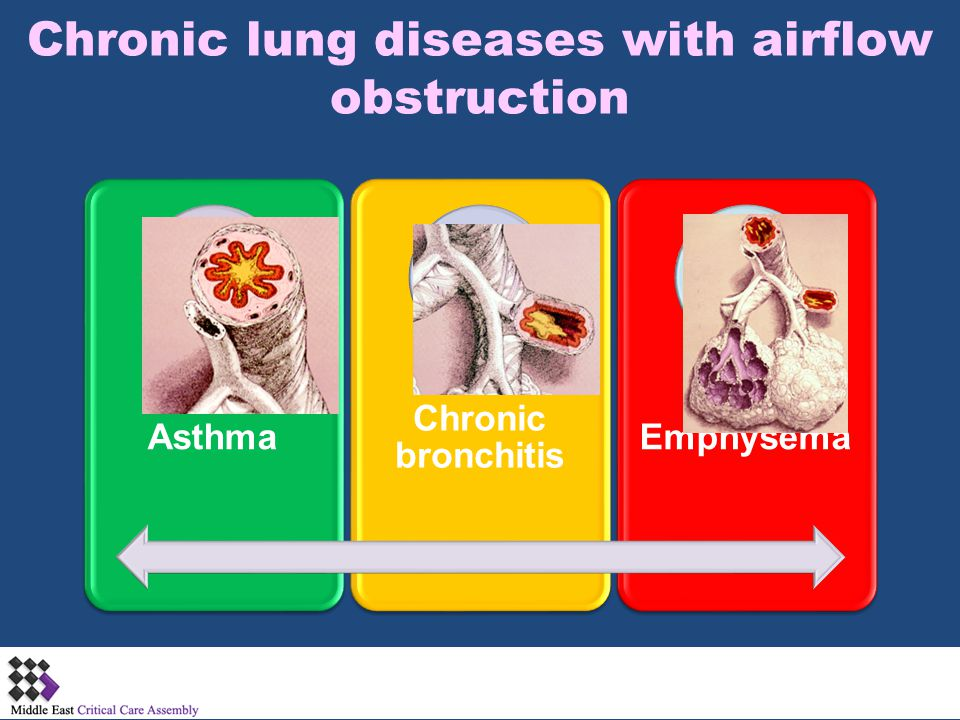 Chronic lung diseases with airflow obstruction