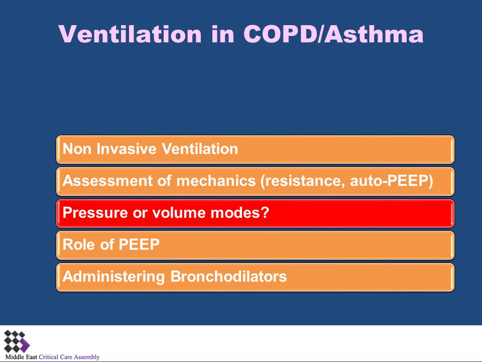 Ventilation in COPD/Asthma