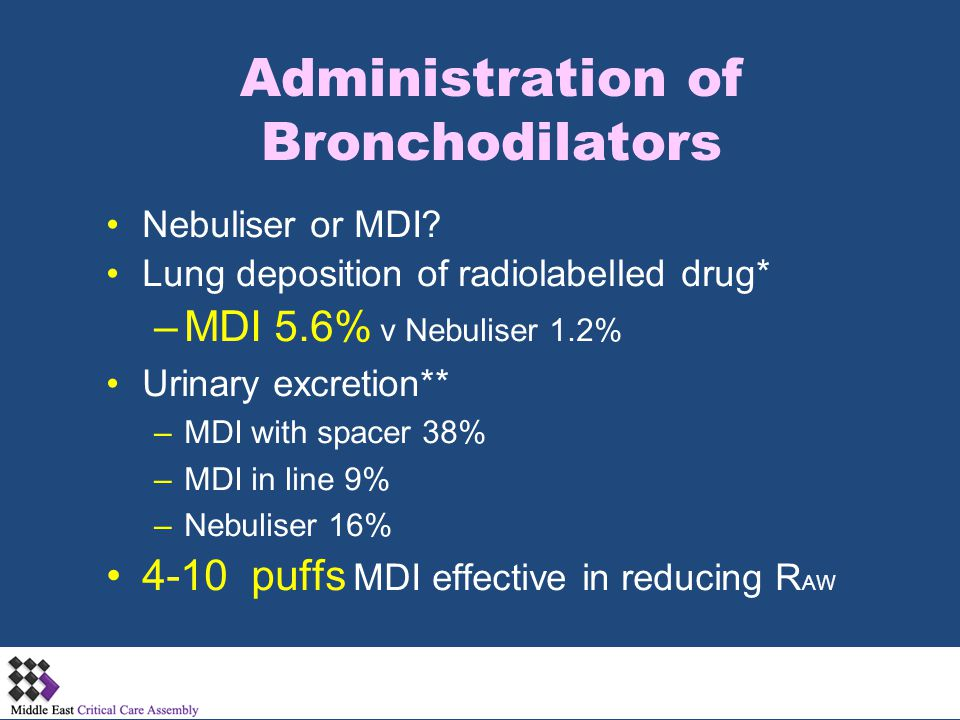 Administration of Bronchodilators