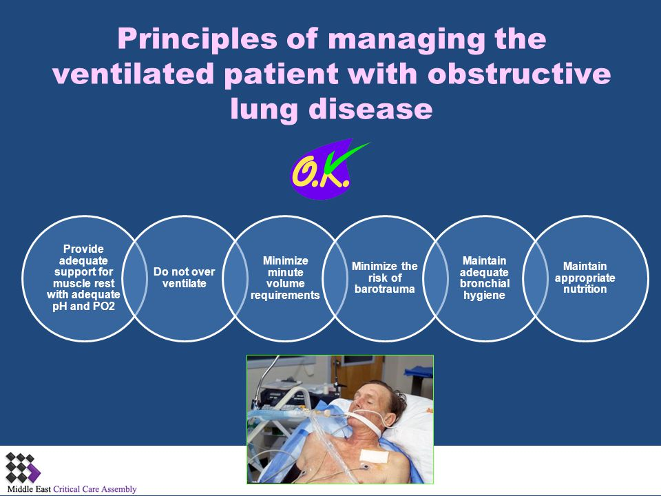 Principles of managing the ventilated patient with obstructive lung disease