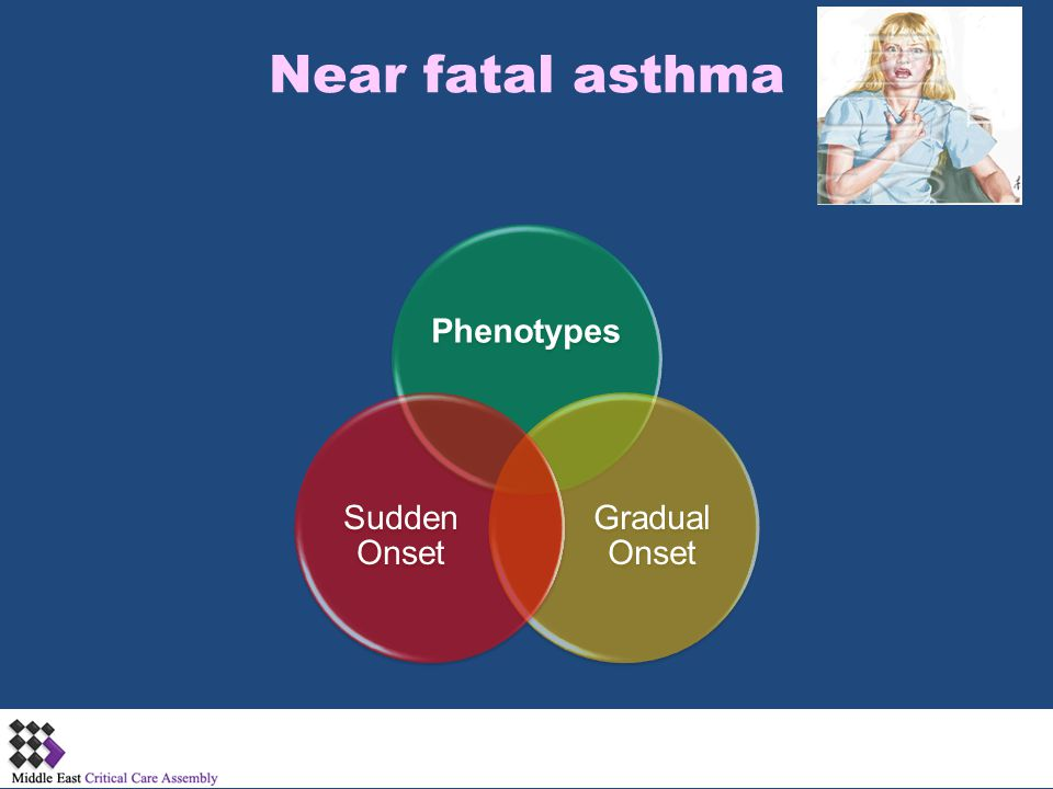 Near fatal asthma Phenotypes Gradual Onset Sudden Onset