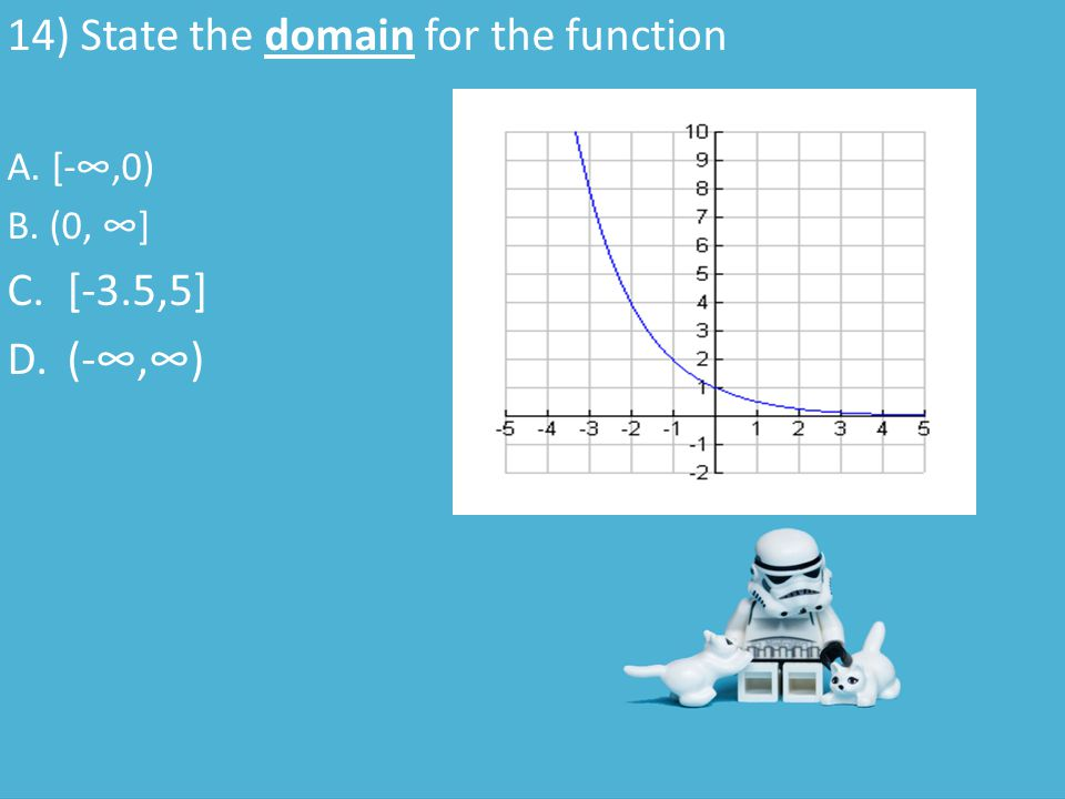 14) State the domain for the function