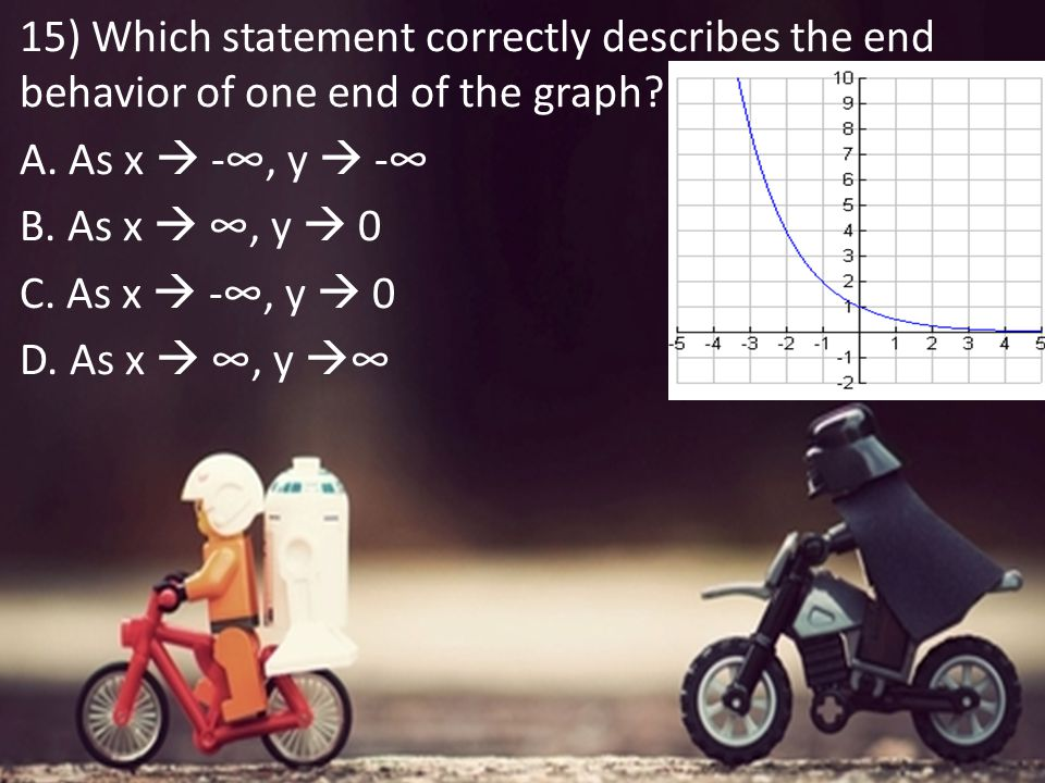 15) Which statement correctly describes the end behavior of one end of the graph.