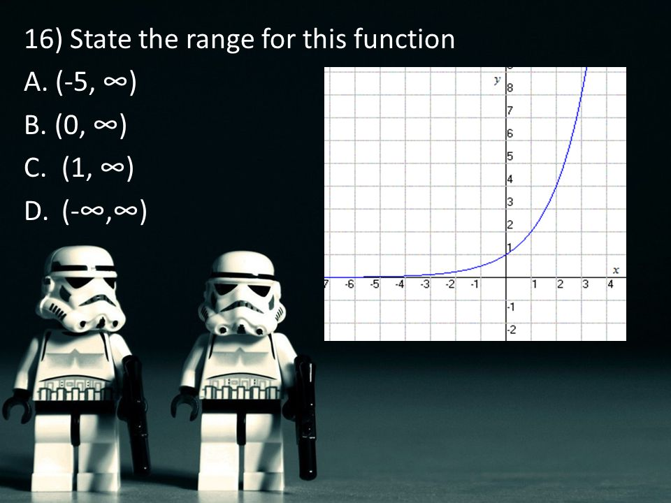 16) State the range for this function