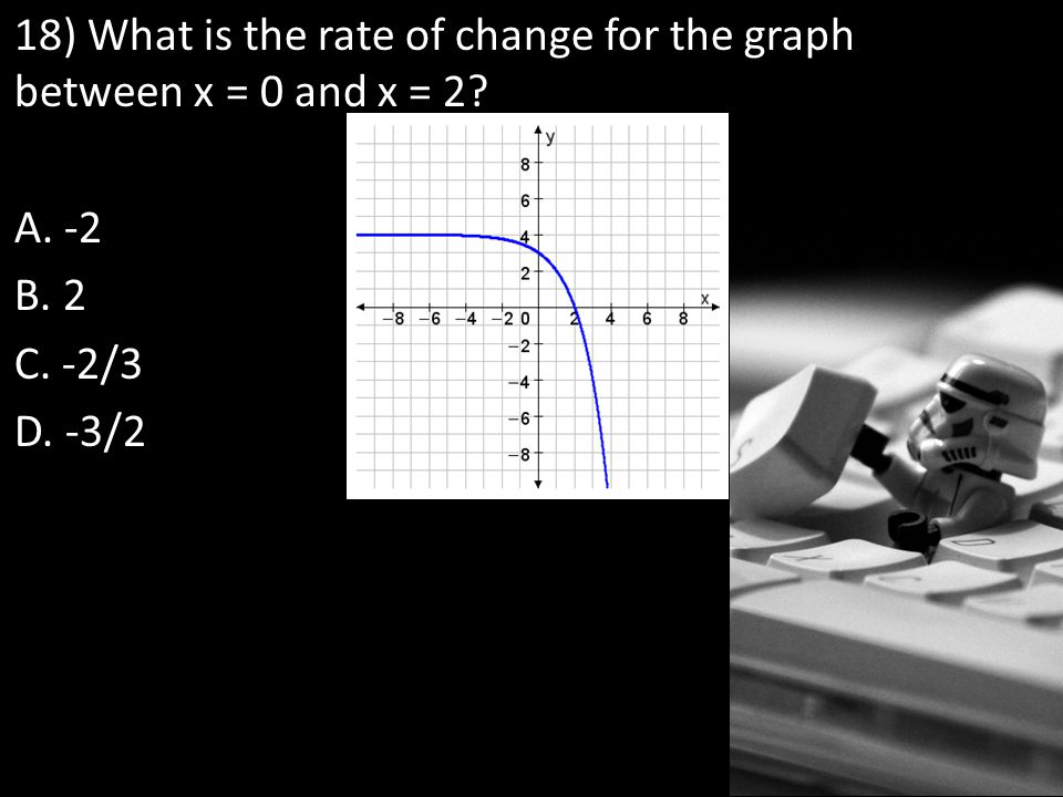 18) What is the rate of change for the graph between x = 0 and x = 2 A. -2 B. 2 C. -2/3 D. -3/2