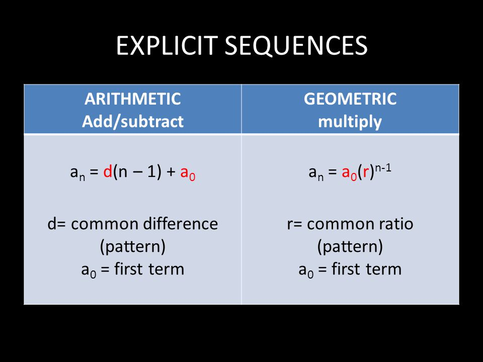 d= common difference (pattern)