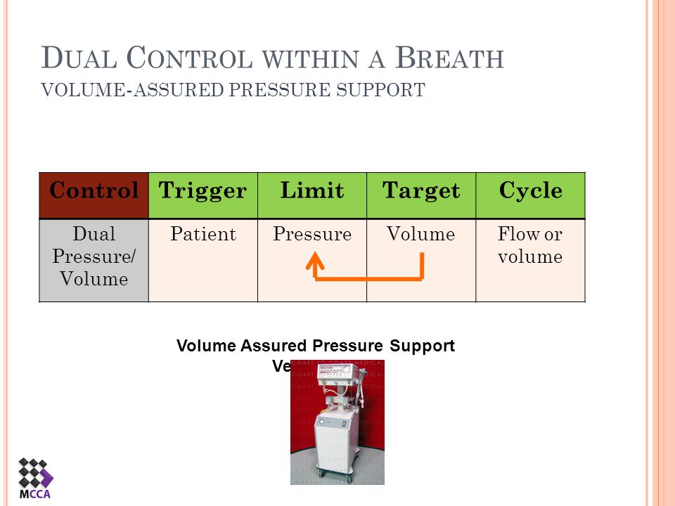 Dual Control within a Breath volume-assured pressure support