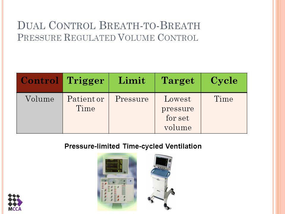 Dual Control Breath-to-Breath Pressure Regulated Volume Control