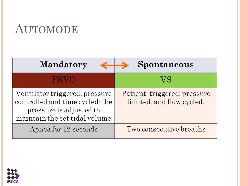 Automode Mandatory Spontaneous PRVC VS