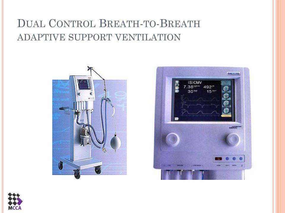 Dual Control Breath-to-Breath adaptive support ventilation