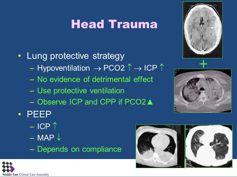 + Head Trauma Lung protective strategy PEEP
