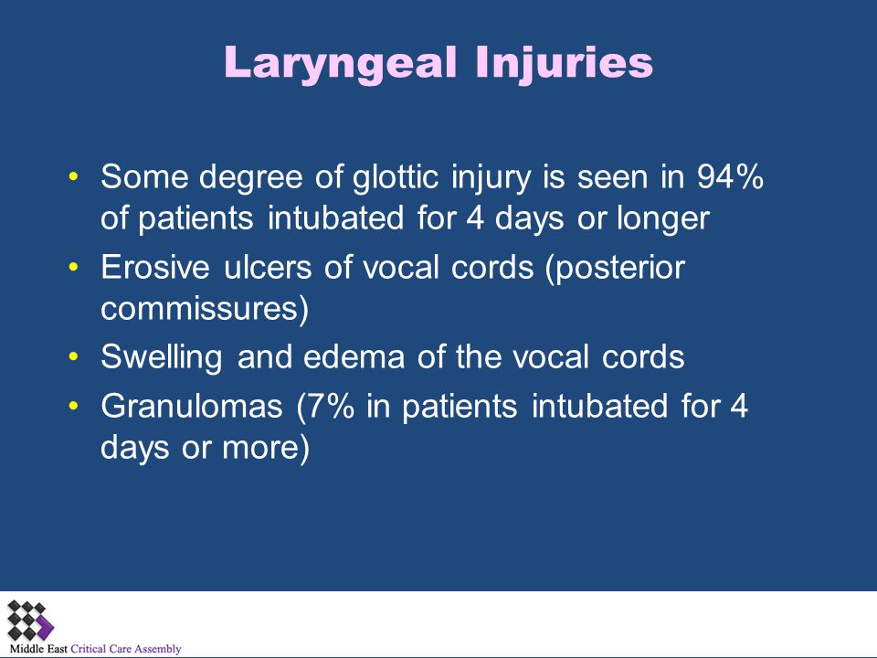 Laryngeal Injuries Some degree of glottic injury is seen in 94% of patients intubated for 4 days or longer.