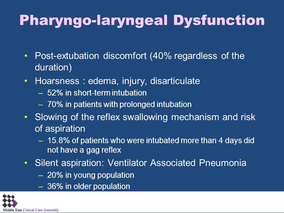 Pharyngo-laryngeal Dysfunction