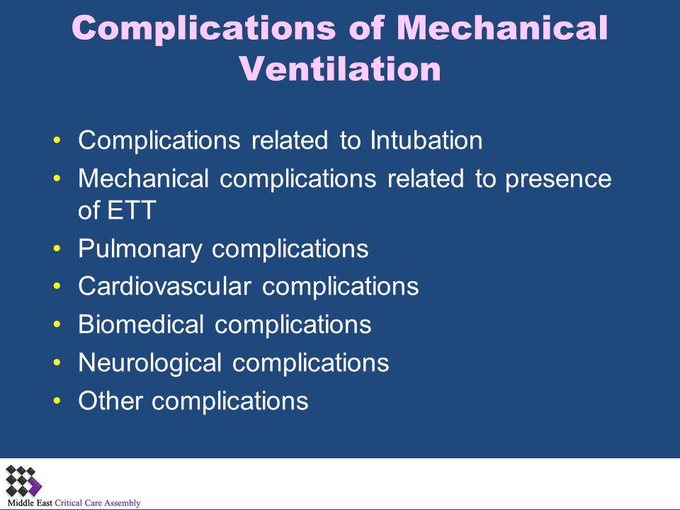 Complications of Mechanical Ventilation