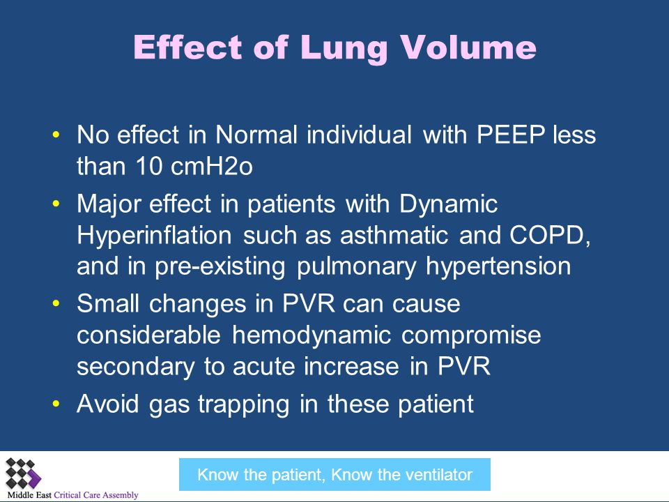 Know the patient, Know the ventilator