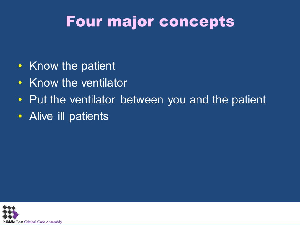 Four major concepts Know the patient Know the ventilator