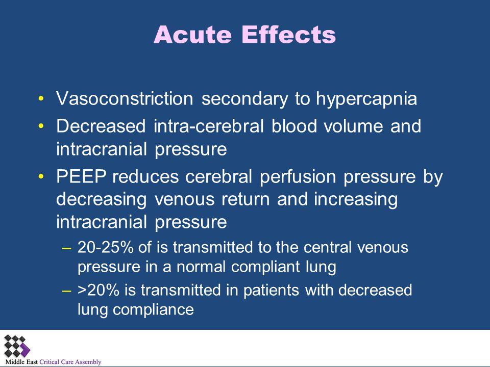 Acute Effects Vasoconstriction secondary to hypercapnia