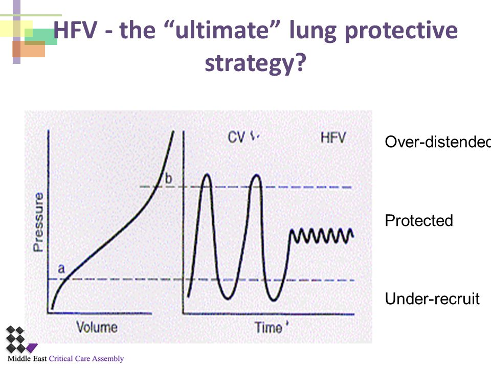 HFV - the ultimate lung protective strategy