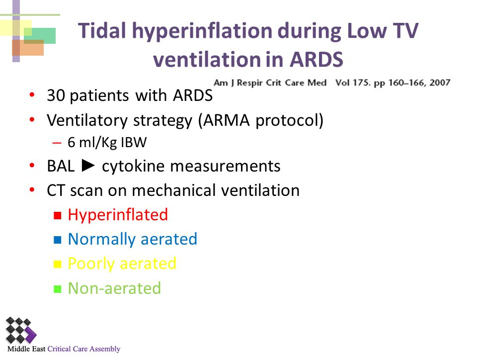 Tidal hyperinflation during Low TV ventilation in ARDS