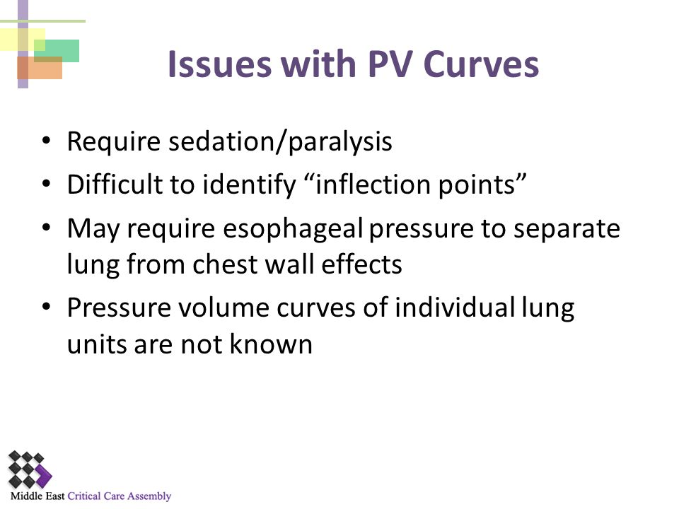 Issues with PV Curves Require sedation/paralysis