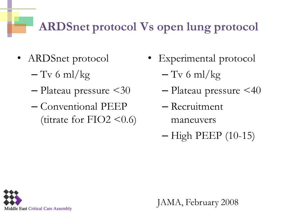 ARDSnet protocol Vs open lung protocol