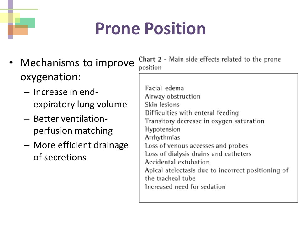 Prone Position Mechanisms to improve oxygenation: