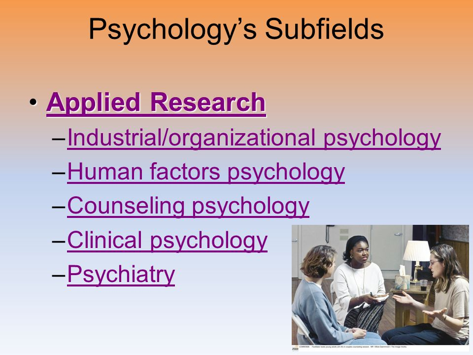Psychology's Subfields